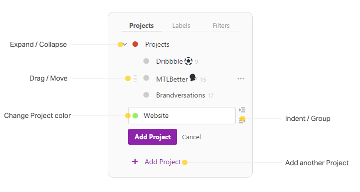 Todoist Projects