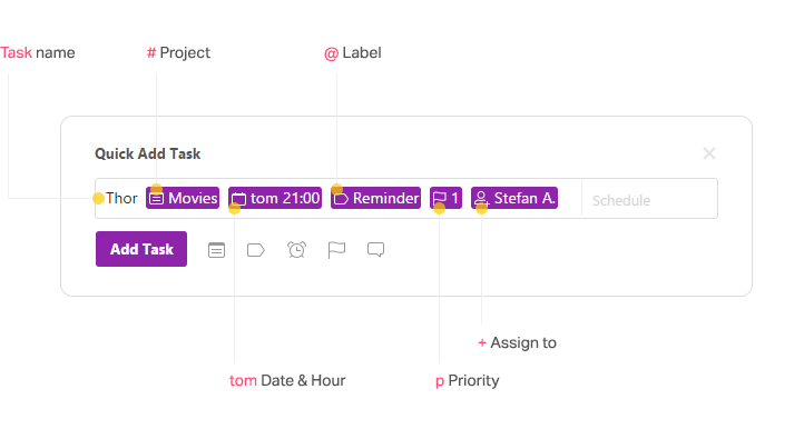 Todoist Add Tasks
